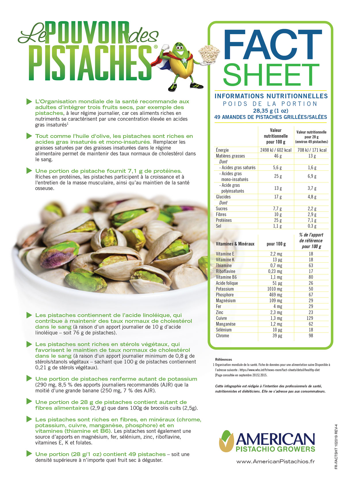Nutrition Facts Sheet